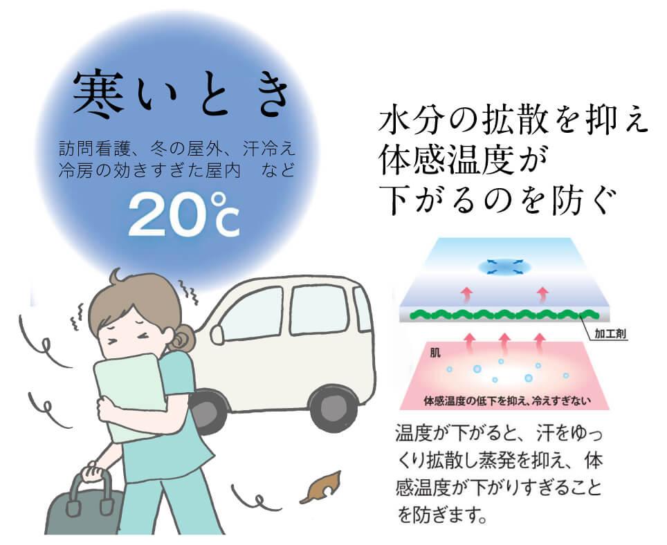 寒いとき 水分の拡散を抑え体感温度が下がるのを防ぐ